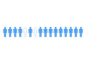 mājaslapas apmeklētāju dati