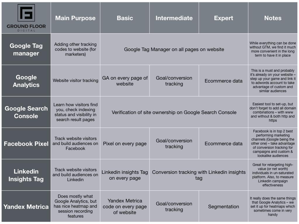 website analysis checklist